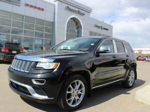 2015 Jeep Grand Cherokee SUMMI