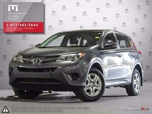 2015 Toyota Rav4 LE Standard package All-wheel Drive (AWD)