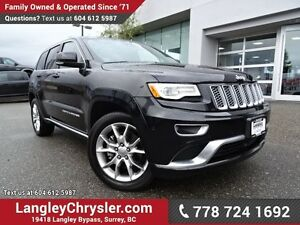 2016 Jeep Grand Cherokee Summit ACCIDENT FREE w/ 4X4, DUAL HE...
