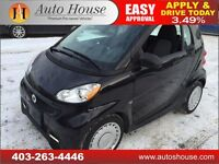 2013 SMART FORTWO COUPE LOW KMS $89 BW