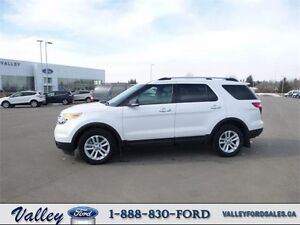 TOP-OF-THE-LINE PERFORMANCE & LUXURY! 2015 Ford Explorer Sport