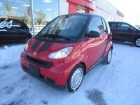 2011 Smart Fortwo Low mileage