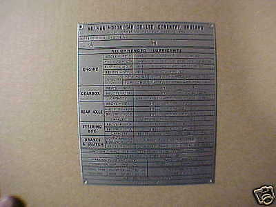 Hillman Motor Car Data Plate Acid Etched Aluminum Coventry England
