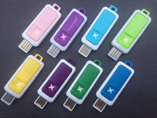 Diffusore di profumo USB per auto-ufficio-casa