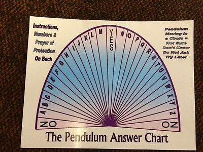 Answer Pendulum Chart
