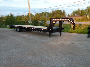 Popular  Used Or New RVs Campers Amp Trailers In Sudbury  Kijiji Classifieds