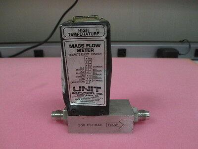 UNIT UFM-9150 MFC, mass flow controller, HE gas, 6 SLM range, 9773, broken cover
