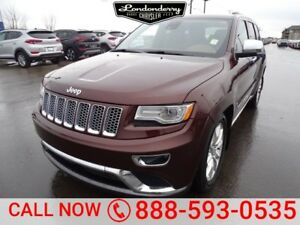 2015 Jeep Grand Cherokee 4WD SUMMIT