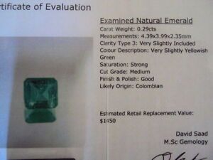 Loose 0.29ct natural emerald