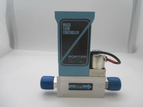 Parker, Porter Mass Flow Controler 251-FSVO 25 SCFH 55 PSIG