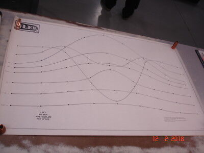 Lee Pipe Template Sheet 10 Pipe Old Stock