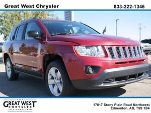 2011 Jeep Compass Sport **Very Low Kms**Fuel Saver**Amazing Comp