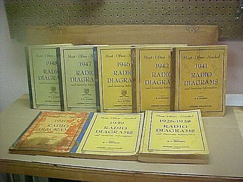 M N BEITMAN / Most Often Needed 1926 - 1948 Radio Diagrams and Servicing