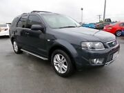 2010 Ford Territory SY Mkii TS RWD Limited Edition Grey 4 Speed Sports Automatic Wagon Slacks Creek Logan Area Preview