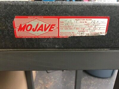 Mojave Granite Plate With Stand