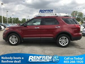 2013 Ford Explorer DVD/Nav/Loaded