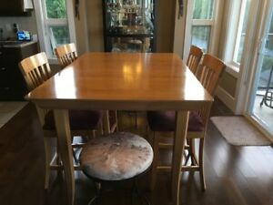 36  Inch High Dining Table with 4 Chairs and 2 Stools
