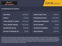 MINI COOPER 1.6 SPORT + AERO CHILLI PACK REAL HEADTURNER FINANCE PARTX