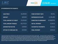 2012 62 HYUNDAI I30 1.6 ACTIVE BLUE DRIVE CRDI 5D 109 BHP DIESEL