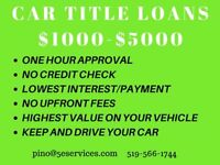 Private Loans From $1000-$5000 - ONE HOUR APPROVAL!