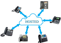 Hosted Services Will Save You Money!!