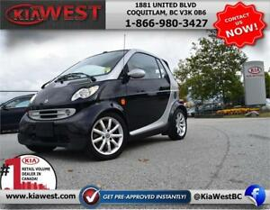 2005 Smart Fortwo cdi Convertible
