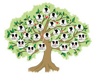 Genealogical and Family History Research Services