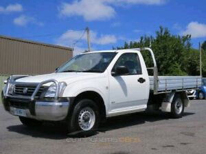 Ute And Man Hire