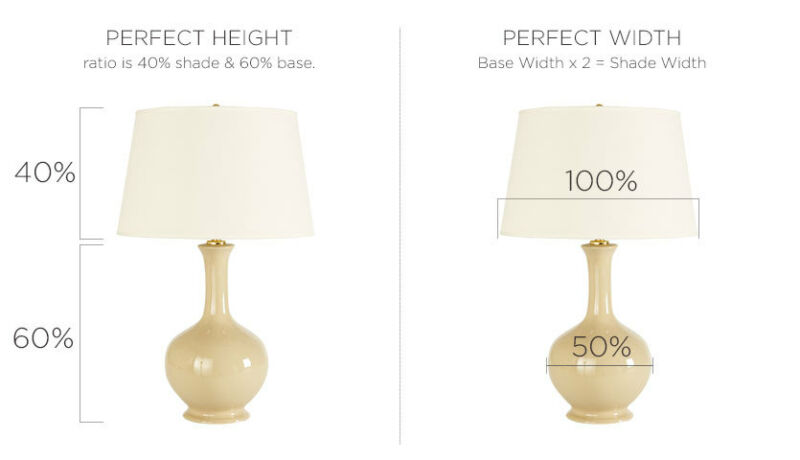 How to find the right size lamp shade   eBay