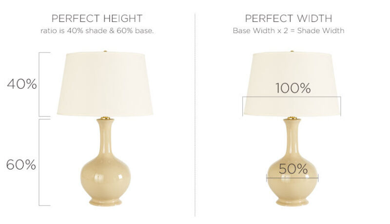 How to find the right size lamp shade ebay link to an ebay page remove mozeypictures Images