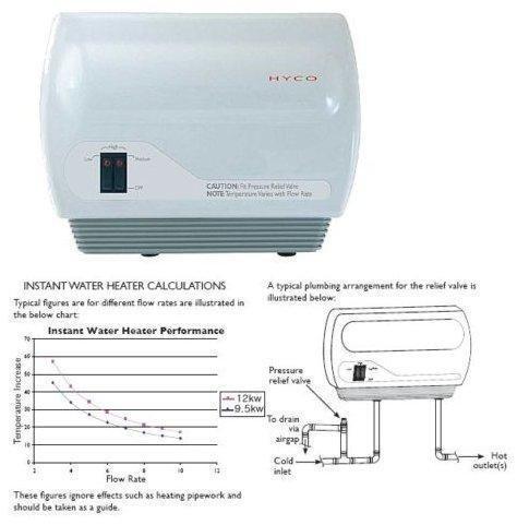 under sink water heater electric water heaters ebay. Black Bedroom Furniture Sets. Home Design Ideas