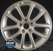 Ford Edge 18 Wheels