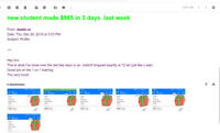Make $3000+ DAY Trading FOREX , FUTURES, BITCOIN  & Commodity