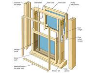 SASH WINDOWS & DOORS REPAIRS AND INSTALATION 20% OFF