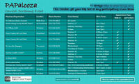 PAPalooza Cervical Screening Event
