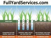 Spring Core Aeration Lawn Service  - Seed Optional  - Best Price