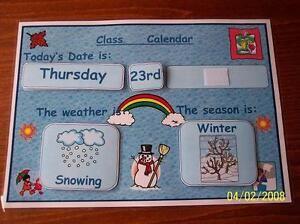 INTERACTIVE WEATHER CHART  EDUCATIONAL RESOURCE CD ROM