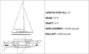 31 foot Sailboat, nay, Gentleperson's Yacht