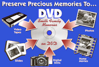 What you need to know about video transfer to digital media