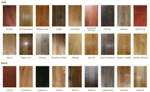 12mm Laminate Flooring $2.79/sqf Delivered & Installed