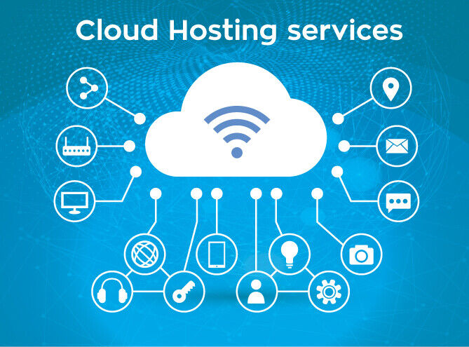 1 Year Unlimited Cloud Web Hosting, cPanel with Softaculous + 24/7 support SSD