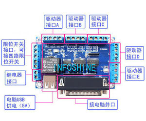 CNC-5-Axis-Stepper-Motor-Driver-Interface-Breakout-Board-usb-support-MACH3-EMC2