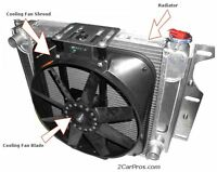 RADIATOR AND COOLING FAN IN TORONTO