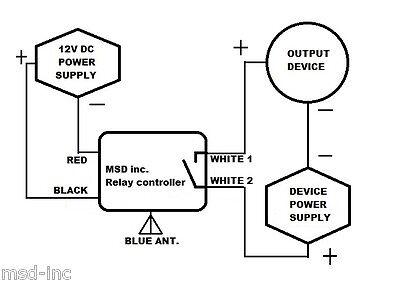 как выглядит Контроллер или регулятор для домашней автоматики MSD 12V DC 500ft momentary dry contact ov out wireless remote relay switch RP11P фото