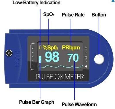 Fingertip Pulse Oximeter Rotatable Oled Display Spo2 Blood Oxygen Saturation