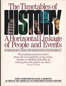 The Timetables of History:A Horizontal Linkage of People &Events