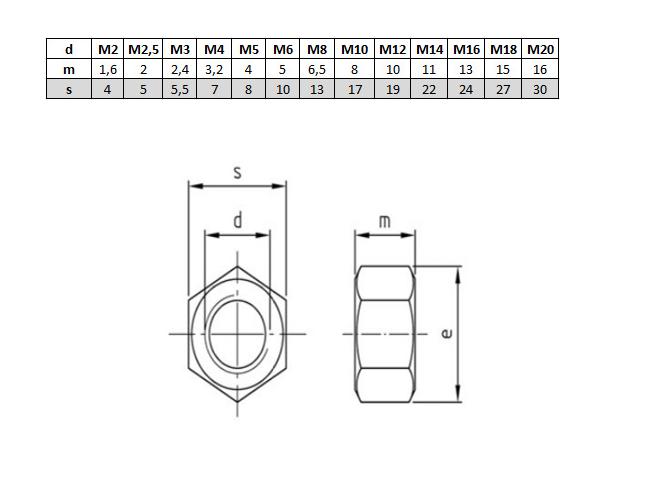 10 St/ück M16 Edelstahl Sechskantmuttern DIN 934 rostfrei A4 V4A