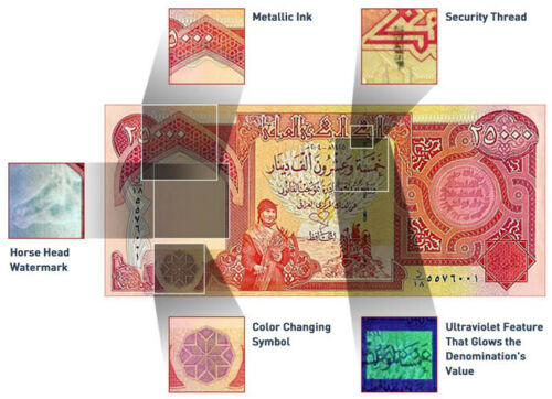 IRAQ CURRENCY (IQD) - 25000 IRAQI DINAR - 25,000 UNCIRCULATED, ACTIVE AUTHENTIC