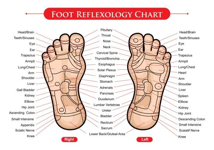 Male Massage Therapist Reflexology Meditation Zero Limits Law Of