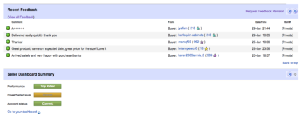 Top Rated Bronze Level Power Seller eBay Account for Sale